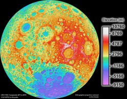 Tidal Locking: Why We Never See the Dark Side of the Moon