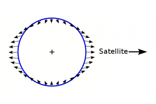 Illustration of tidal forces a satellite exerts on its parent body