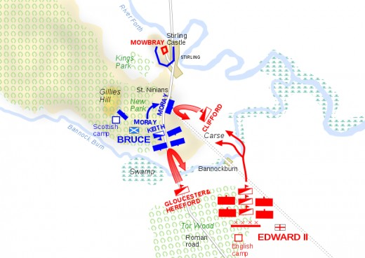 Battlefield positions on the first day.