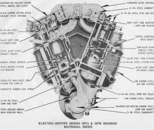As you can see a vee engine has cylinder heads at both sides of the engine and the cylinder heads are angled.