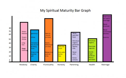 This graph is only an example and does not reflect my actual values. I'll show you mine if you show me yours ;)