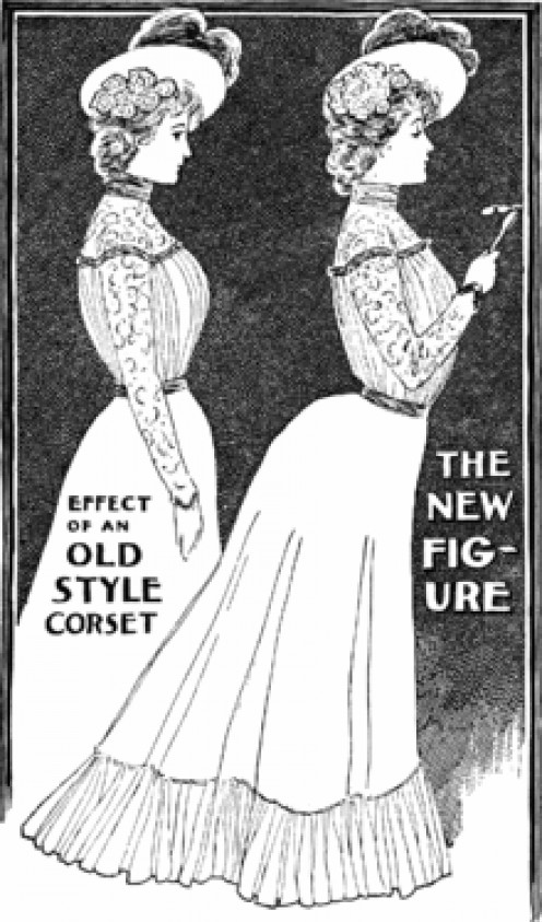 "1900 illustration showing the ""New Figure""."