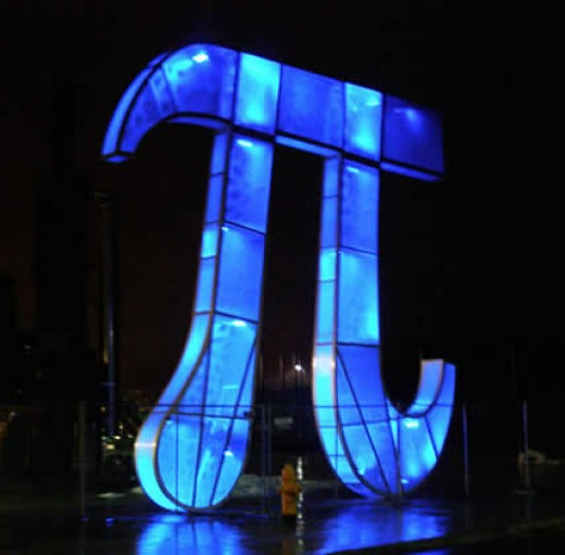 The Symbol for Pi. What Is Pi Used for in Math : 3.14159265...
