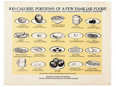 Food Poster with Calorie