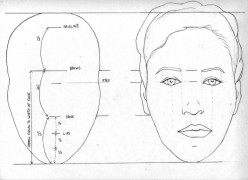 The Road Map to a Proportional Face for Portrait Artists