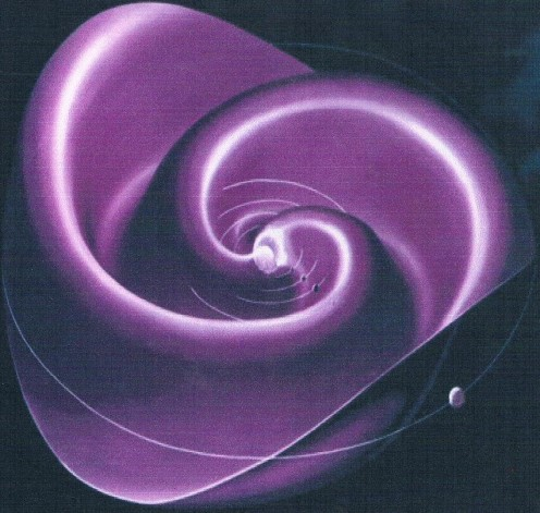The Sun's rotation creates a spiral pattern in the solar magnetic field in interplanetary space, known as the Parker Spiral. The drag produced by the spiraling magnetic field causes angular momentum to be transferred away from the Sun.