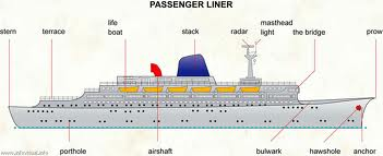 A typical Passenger Liner