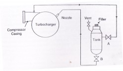 Turbocharger Deposits and Cleaning