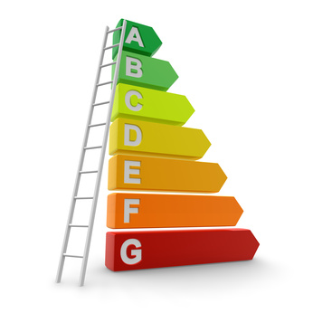 The energy efficiency scale used on electrical devices today.