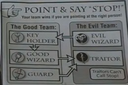 Here is the easy way to identify the goals of each player