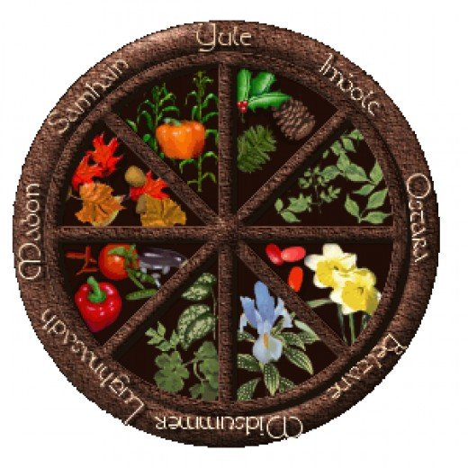 The Wiccan Sabbats also referred to as the Wheel of the Year