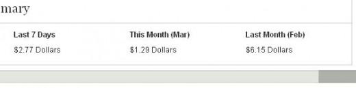 My earnings from the month of February.