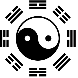 The eight-side ba gua depicted as a manifestation of T'ai chi.