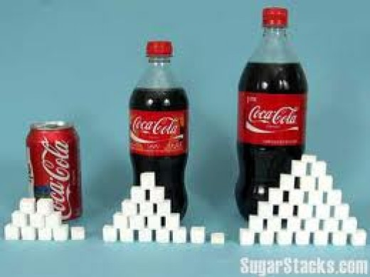 Each cube represents one spoon of sugar.