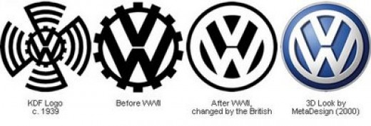 Evolution of the Volkswagen logo