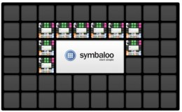 Symbaloo Tutorials