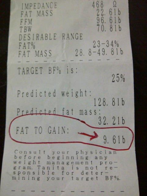 BMI Result
