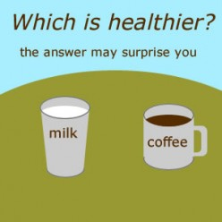 Coffee Healthier Than Milk