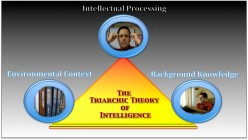 The Emotional, Distributed, and Triarchic Theory of Intelligence