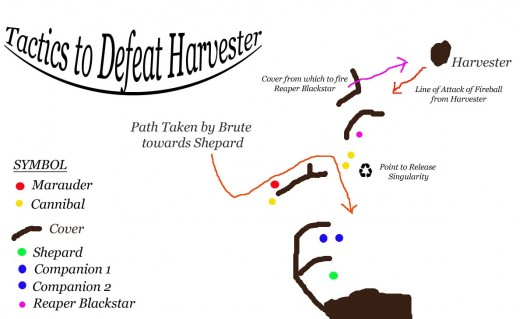 Mass Effect 3 Schematics to Defeat the Harvester and its Minions