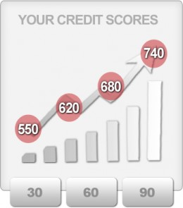 how to clean your credit report for free