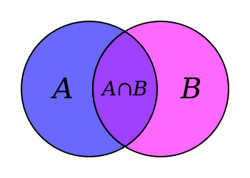 Intersections in Set Theory