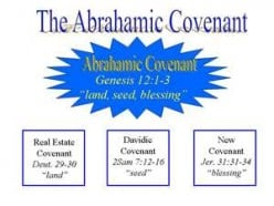 The Old and New Covenants