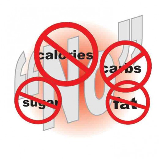 Say no to Sugar, Fat, Excess Calories & Excess Carbs