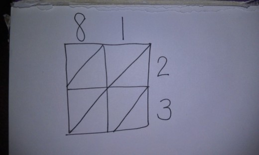 set up the lattice problem