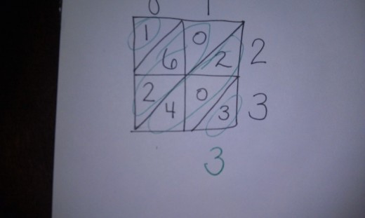 Lattice Multiplication