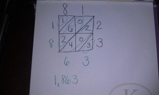 Finished Lattice Multiplication