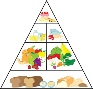 Remember the food pyramid! Try to incorporate whole grains, fruits, and vegetables daily!