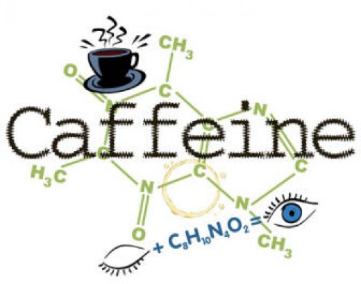 Did You Know that Depression is a Withdrawal Symptom of Caffeine?