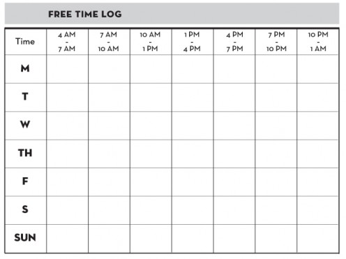 A Sample time log