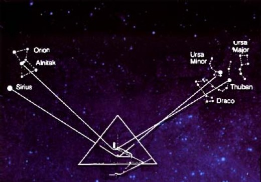 The Dogon's Knowledge of Sirius B before the invention of Telescope