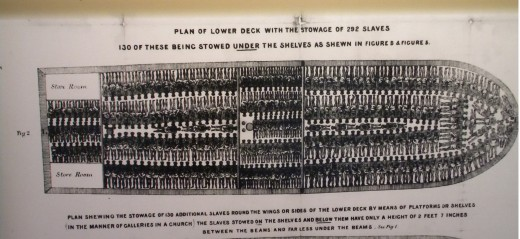 "A plan showing how recently captured African men and women were stowed aboard a 'Slaver"" ship."