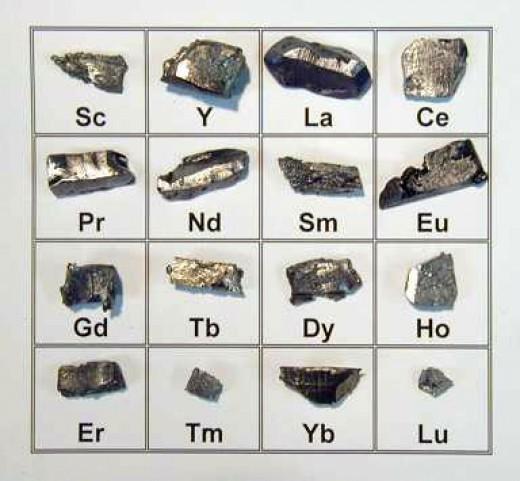 Lanthanum (La),Cerium (Ce),Praseodymium (Pr) Neodymium (Nd),Promethium (Pm),Samarium (Sm),Europium (Eu),Gadolinium (Gd),Terbium (Tb),Dysprosium (Dy),Holmium (Ho),Erbium (Er) Thulium (Tm),Ytterbium (Yb),Lutetium (Lu) Yttrium (Y),Scandium (Sc)
