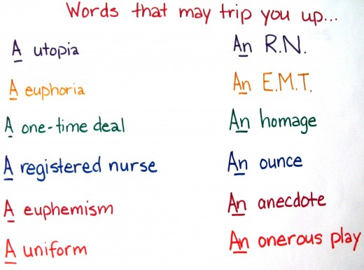 "A list of words that sometimes can trip people up when determining whether to use ""a"" or ""an."""