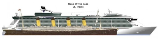 Titanic and Oasis of the Seas side by side comparing length