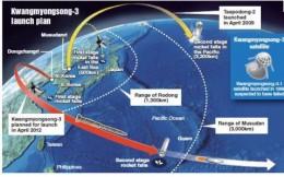 NK Planned flight path