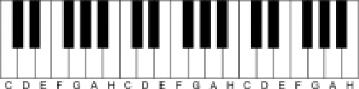 Simple piano keyboard