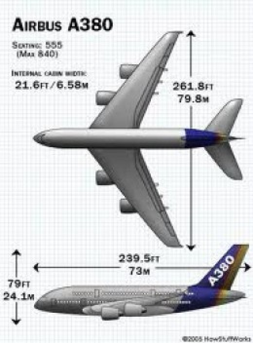 Notice the Span is 261.8ft Notice a perfect wing sweep