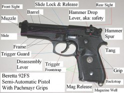 Basic Pistol Safety, Nomenclature and Marksmanship
