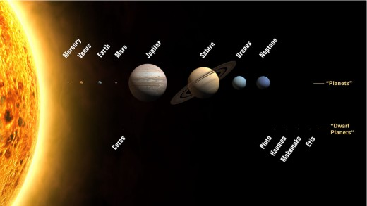 "A photographic comparison of major bodies in the solar system. Poor Pluto had to be demoted from ""planet"" to ""dwarf planet"" because astronomers keep finding small bodies about the same size or even larger!"
