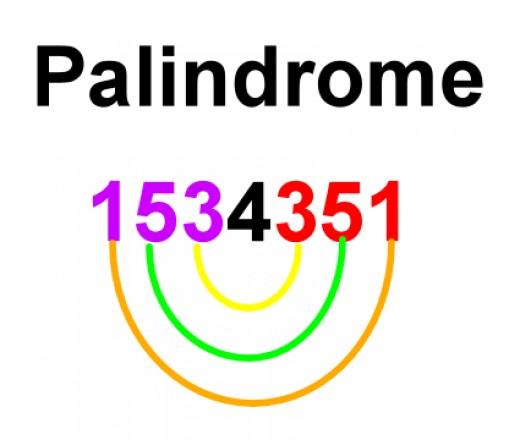 palidrome