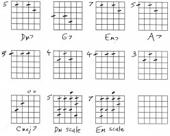 Guitar Jazz chords 2