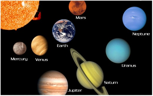 wich planet closest to the earth - photo #5