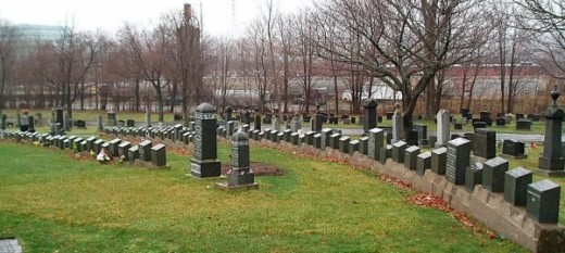 R.M.S Titanic graves