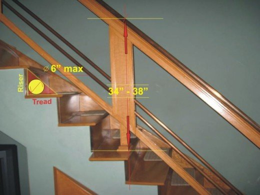 Stairs handrail height between 34 - 38 inches