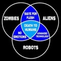 Zombies, Werewolves, Vampires, Aliens, and Robots; Who Would Win in an All Out War Between These Titans?